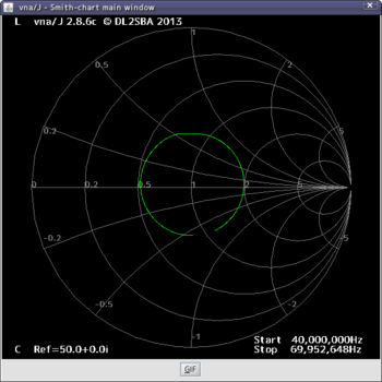 Screenshot_3m_5D-2V_2013-09-01_-vna-J - Smith-chart main window.png